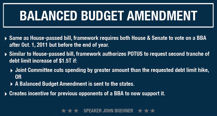 Obama Sunday Night Statement Update Boehner Powerpoint Added