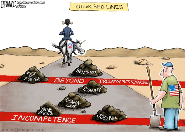 Image result for red line in the sand