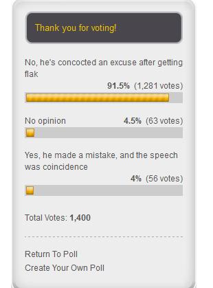 Watts Poll