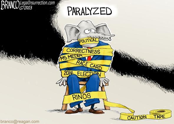 GOP Paralyzed
