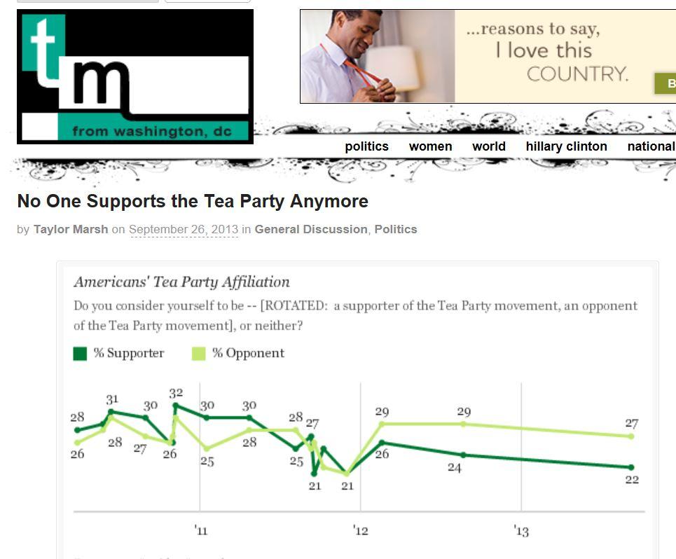 Taylor Marsh Gallup Tea Party 9-26-2013