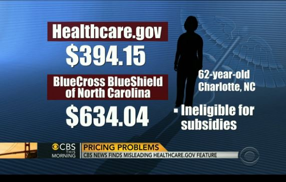 CBS News healthcare website underprices real cost