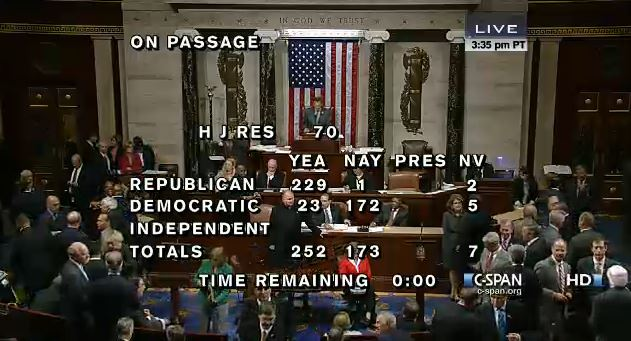 House Vote National Parks 10-2-13