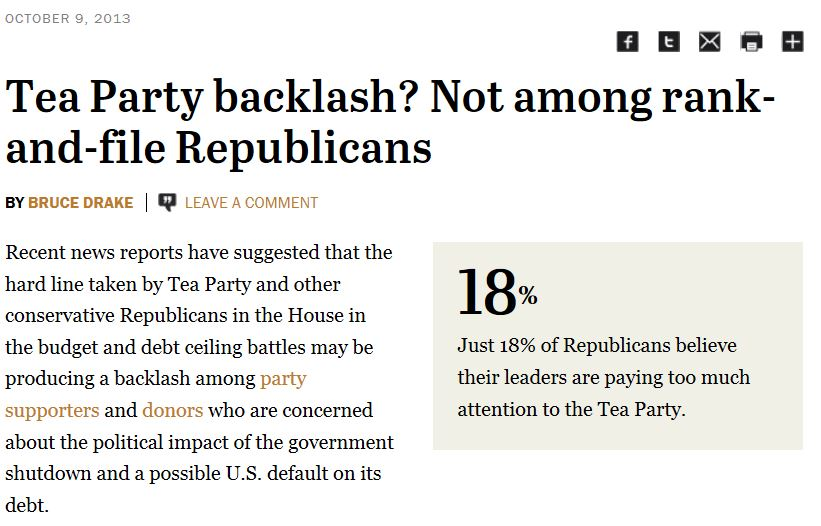 Pew Tea Party Republican support