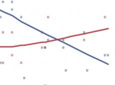 Generic Poll 12-6-2013 close up