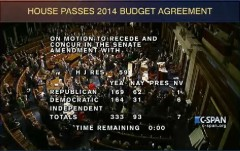 House Vote Budget 12-12-2013
