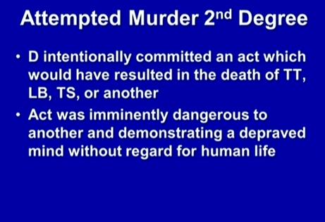 (Attempted murder 2nd degree.)