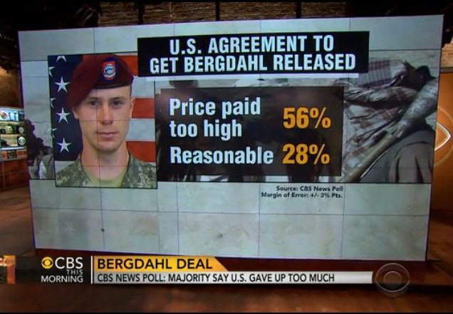 http://www.cbsnews.com/videos/bergdahl-prisoner-swap-cbs-news-poll-shows-majority-say-u-s-gave-up-too-much/