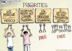 Obama Priorites