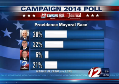 Providence Mayor Poll September 2014