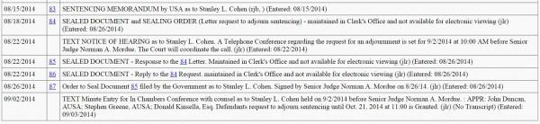 Stanley Cohen Docket ao 9-12-2014