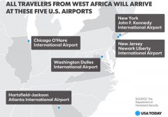 635494936768980024-usat-2014-10-21-Ebola-countries-airports