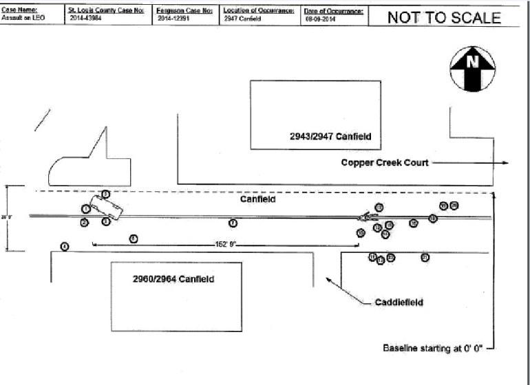 Ferguson schematic