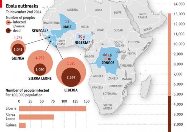 LI #22b ebola