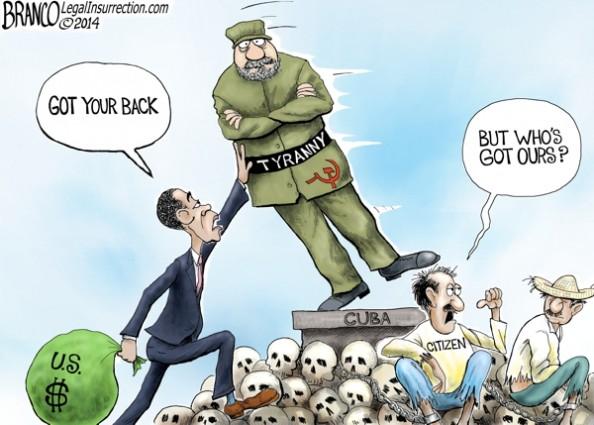 Cuban Relations