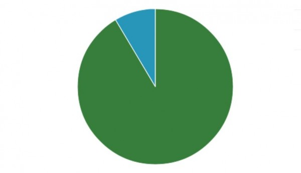 Mitt versus Jeb Legal Insurrection Poll Result January 2014 Pie Chart
