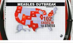 LI #25 Measles Outbreak