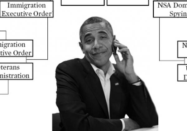 Obama Scandal Bracket Close Up