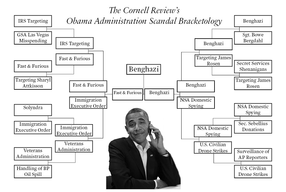 Obama Scandal Brackets-Casey
