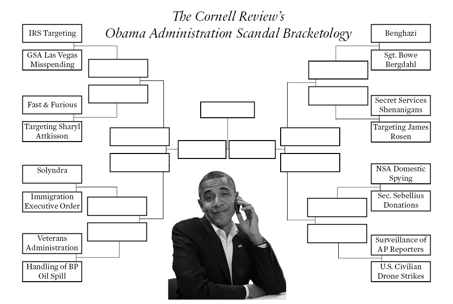 Obama Scandal Brackets