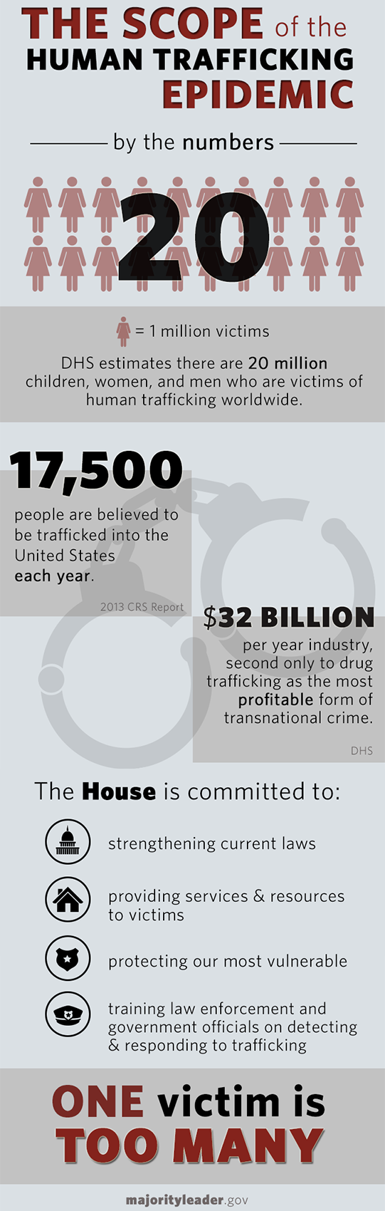 trafficking-infographic