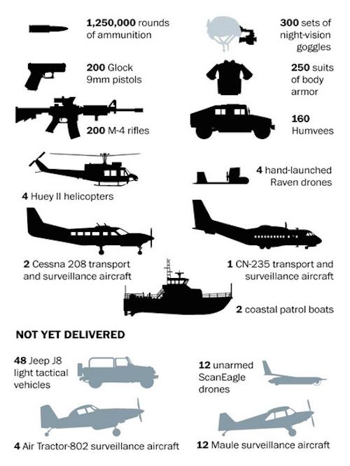 wapo yemen weapons infographic