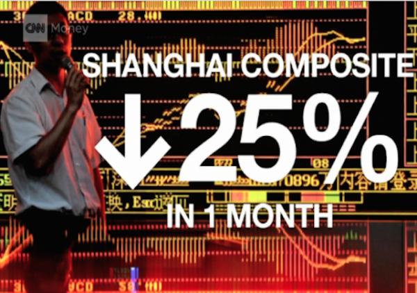 shanghai chinese stock market