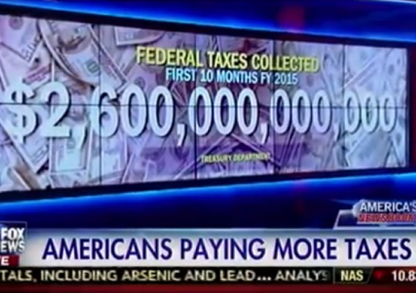 Federal Government Record Taxes