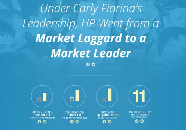 Carly Fiorina From Secretary to CEO HP Page