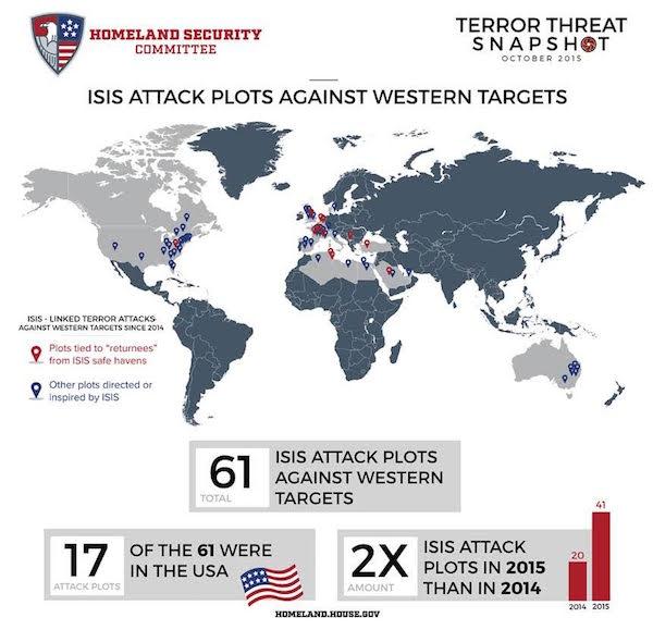 HSC terror threat infographic