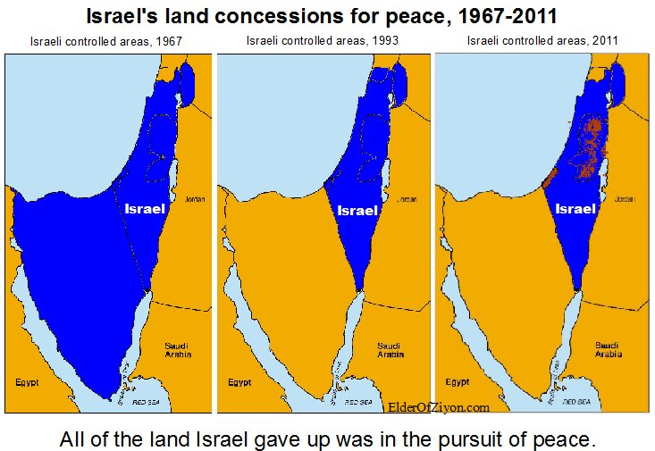 Israeli land concessions Map