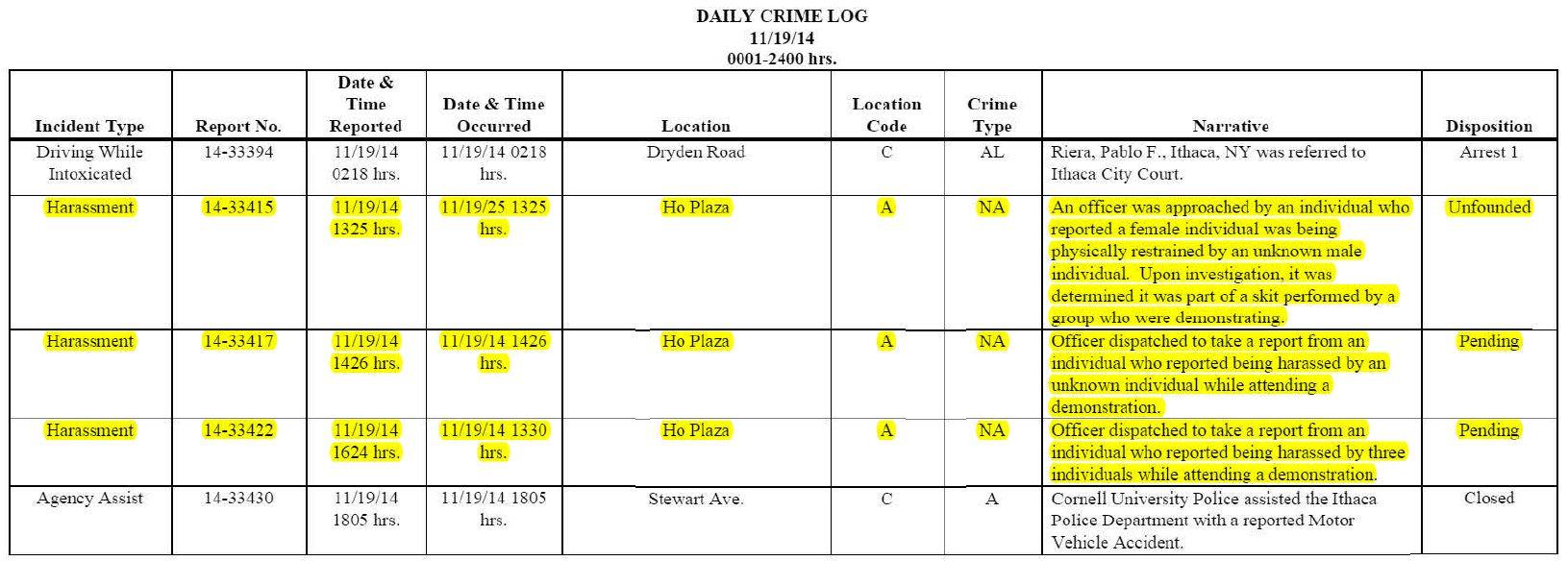 Cornell Police Log 11-19-2014 highlighted
