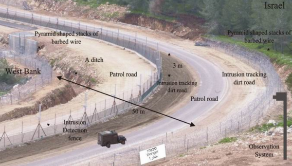 Israel's Security Barrier | Credit: MOD, Israel