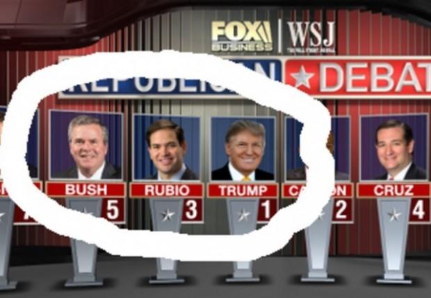 Jeb Bush | Election 2016 | Marco Rubio | nomination