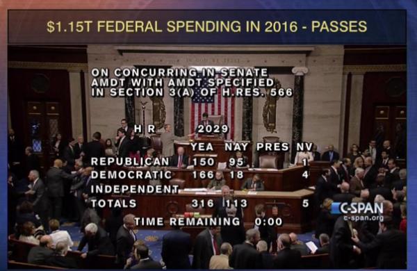 Omnibus Bill 12-18-2015 C-Span vote count