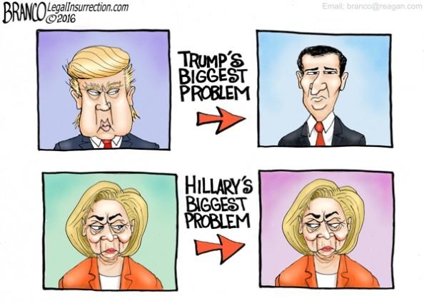 Hillary's Biggest Problem
