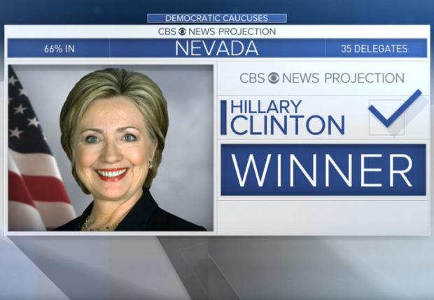 Hillary Nevada Winner CBS