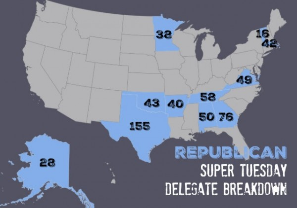 republican super tuesday delegate breakdown