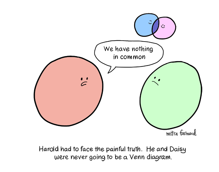venn-dating
