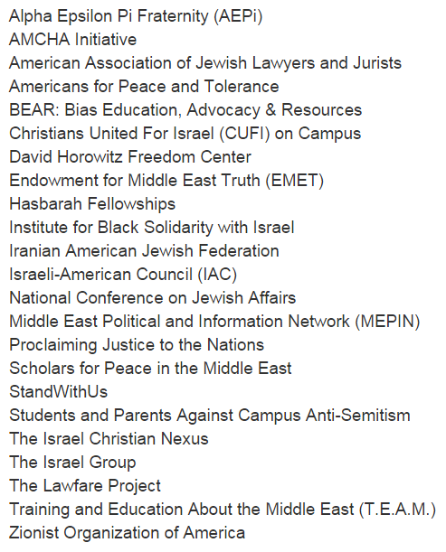 http://blogs.timesofisrael.com/20-groups-outraged-cornel-west-to-keynote-ucla-event-honoring-abraham-heschel/