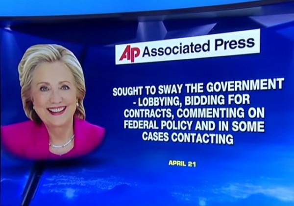 Hillary paid speeches