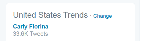 Twitter Trend Carly Fiorina 4-22-2016