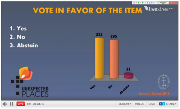 United Church of Christ 2015 Apartheid Resolution Vote Count