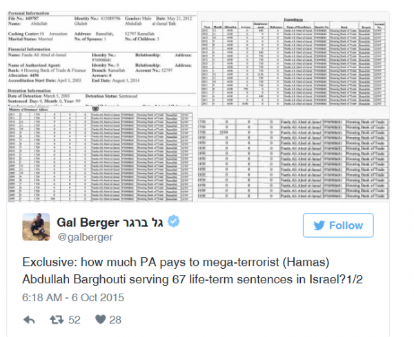 Gal Berger tweet on payments to Barghouti