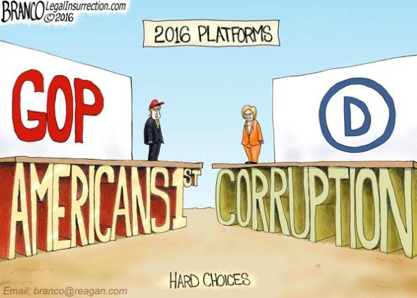 2016 Party Platforms