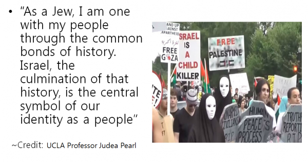 Judea Pearl and Jewish identity