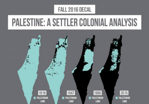 Berkeley Israel Settler Colonial Court poster cropped