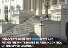 Democrat Senate