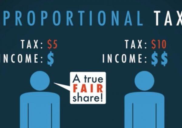 prager u tax system