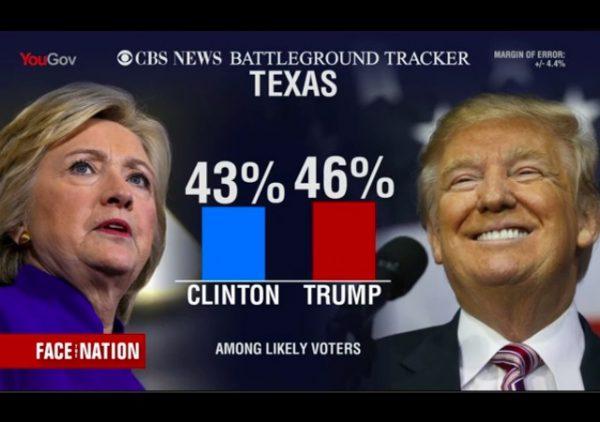 hillary trump texas poll